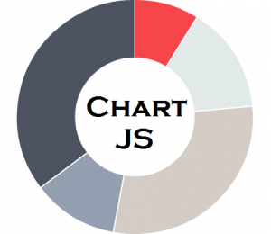 Guided chartjs